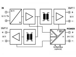 Sơ đồ khối bộ chia tín hiệu 4-20mA DN21000