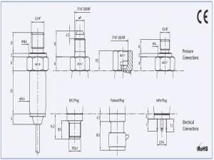 Chuẩn kết nối cảm biến Kller PA-21Y