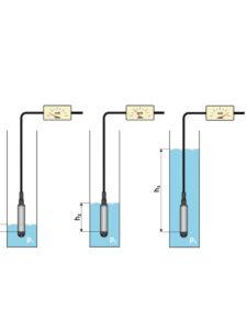 Ứng dụng đo mức nước của cảm biến áp suất